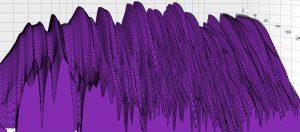 RDacoustic analýza akustické křivky dozvuku poslechového prostoru v čase